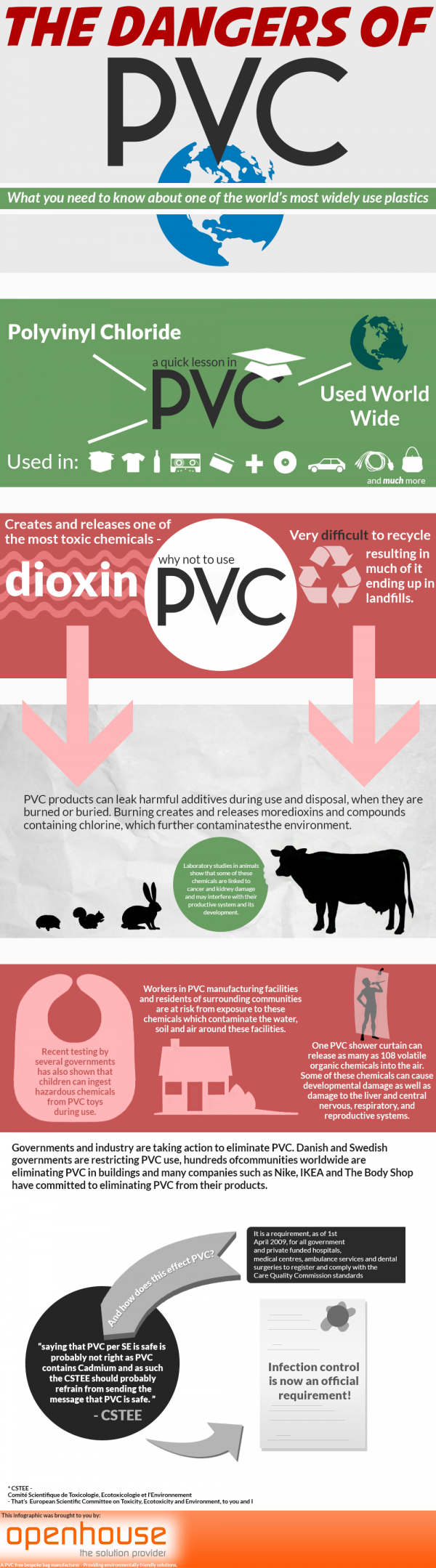 Dangers-of-PVC
